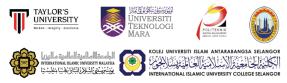 Telusur Muhibah '14: Exploring the Variety of Religions inMalaysia